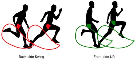 Running diagram 2